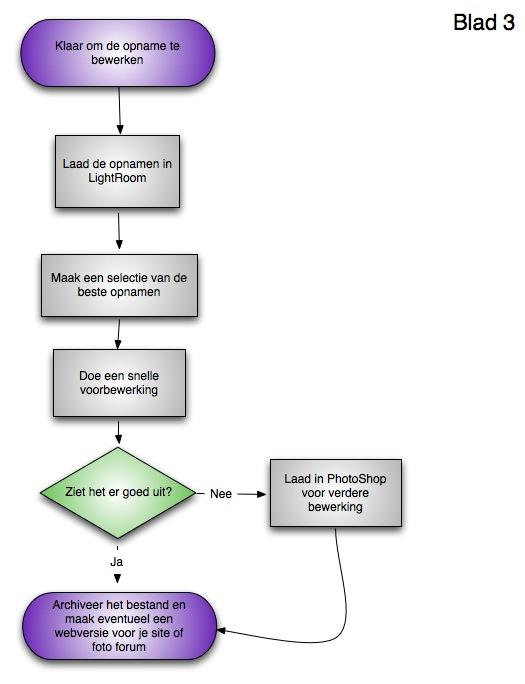 IPB Afbeelding